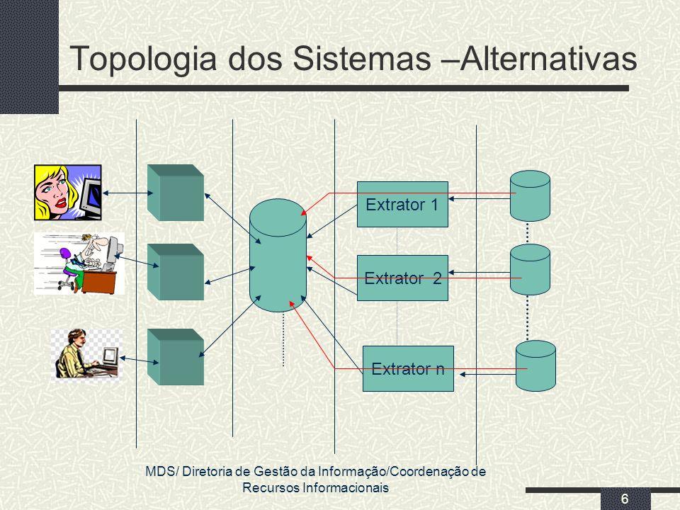 MDS/ Diretoria de Gestão da Informação/Coordenação de Recursos Informacionais 37
