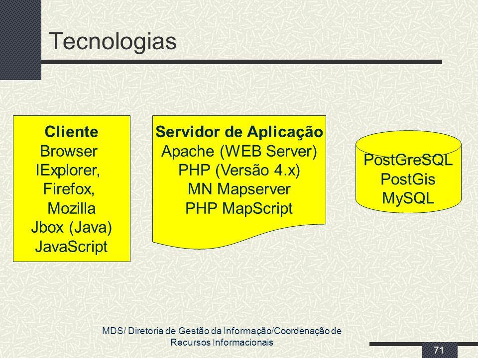 MDS/ Diretoria de Gestão da Informação/Coordenação de Recursos Informacionais 71 PostGreSQL PostGis MySQL Servidor de Aplicação Apache (WEB Server) PH