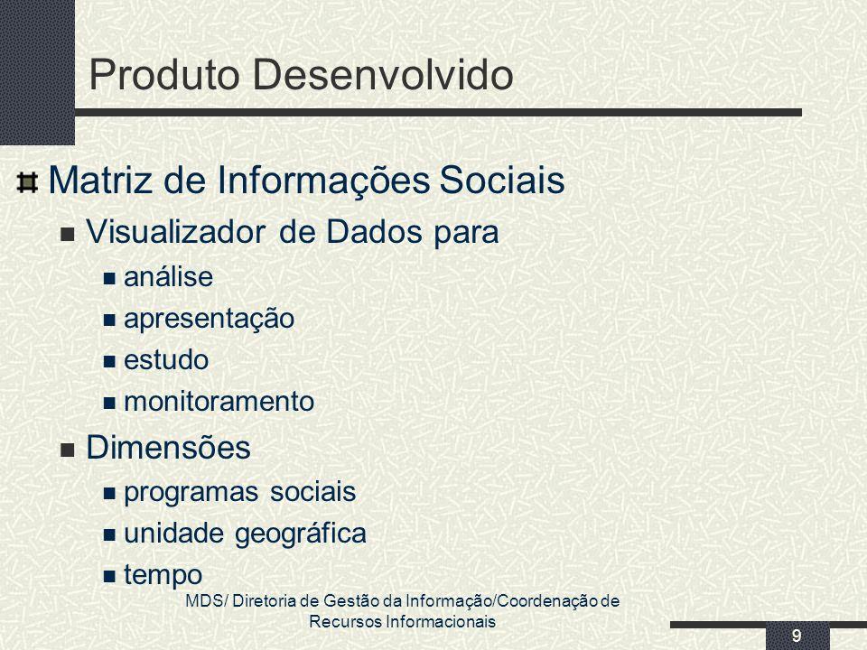 MDS/ Diretoria de Gestão da Informação/Coordenação de Recursos Informacionais 9 Produto Desenvolvido Matriz de Informações Sociais Visualizador de Dad