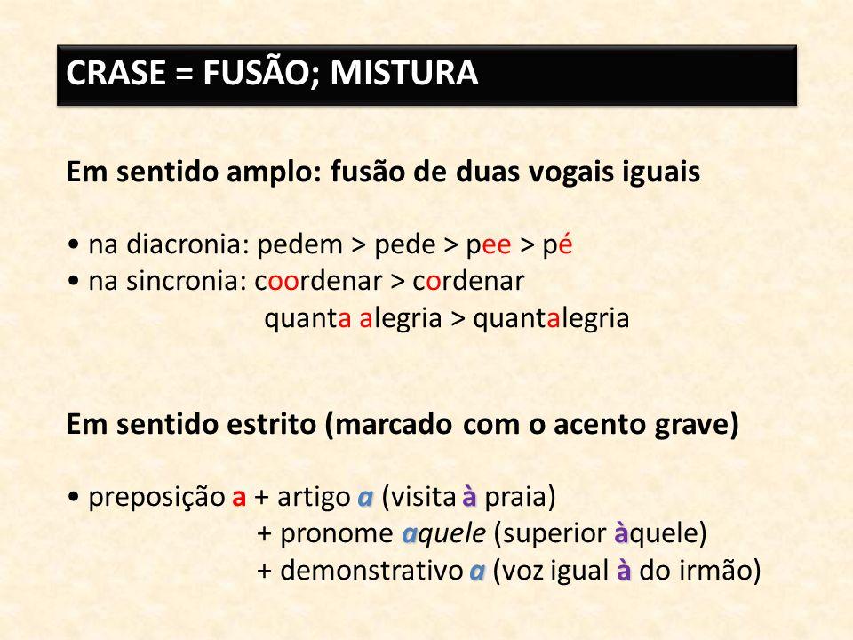 Em sentido amplo: fusão de duas vogais iguais na diacronia: pedem > pede > pee > pé na sincronia: coordenar > cordenar quanta alegria > quantalegria C