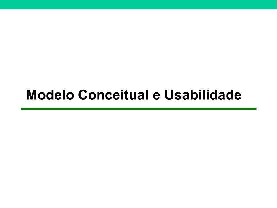 Modelo Conceitual e Usabilidade