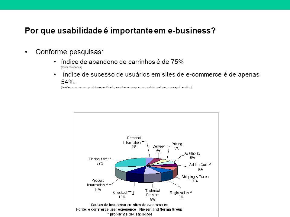 Por que usabilidade é importante em e-business? Conforme pesquisas: índice de abandono de carrinhos é de 75% (fonte Vividence) índice de sucesso de us