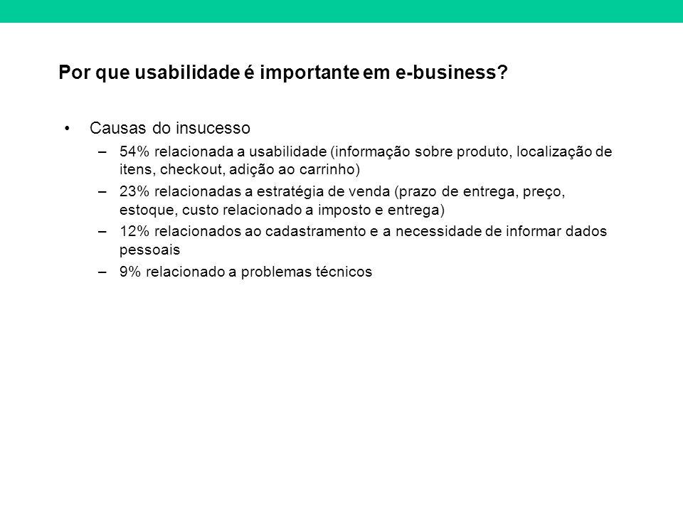 Por que usabilidade é importante em e-business? Causas do insucesso –54% relacionada a usabilidade (informação sobre produto, localização de itens, ch