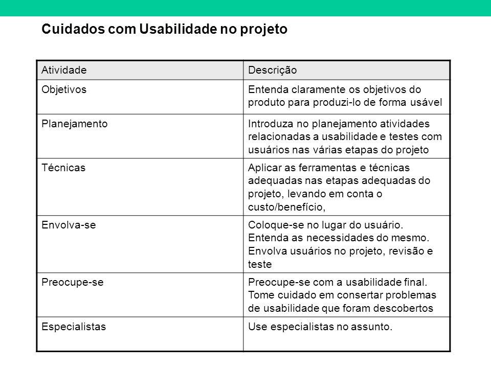 Cuidados com Usabilidade no projeto AtividadeDescrição ObjetivosEntenda claramente os objetivos do produto para produzi-lo de forma usável Planejament