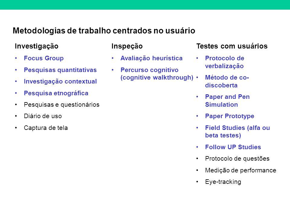 Metodologias de trabalho centrados no usuário Investigação Focus Group Pesquisas quantitativas Investigação contextual Pesquisa etnográfica Pesquisas