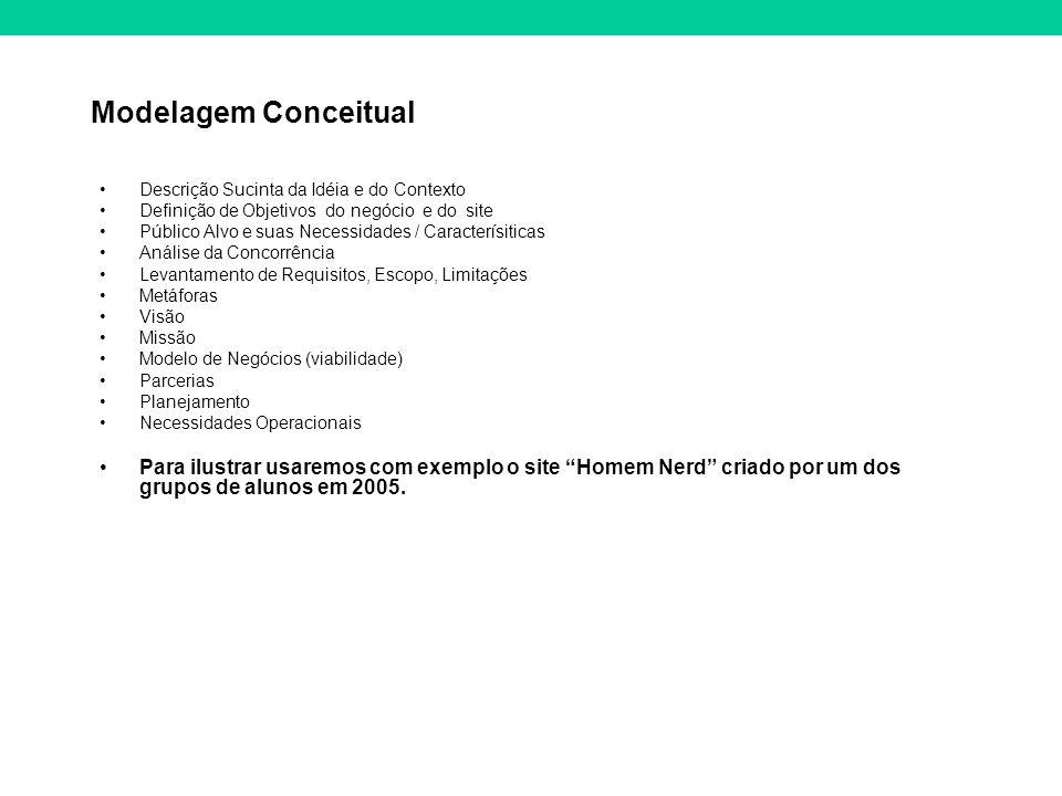 Modelagem Conceitual Descrição Sucinta da Idéia e do Contexto Definição de Objetivos do negócio e do site Público Alvo e suas Necessidades / Caracterí