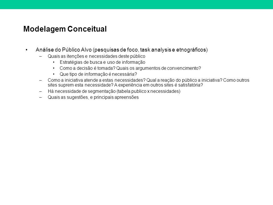 Modelagem Conceitual Análise do Público Alvo (pesquisas de foco, task analysis e etnográficos) –Quais as itenções e necessidades deste público Estraté