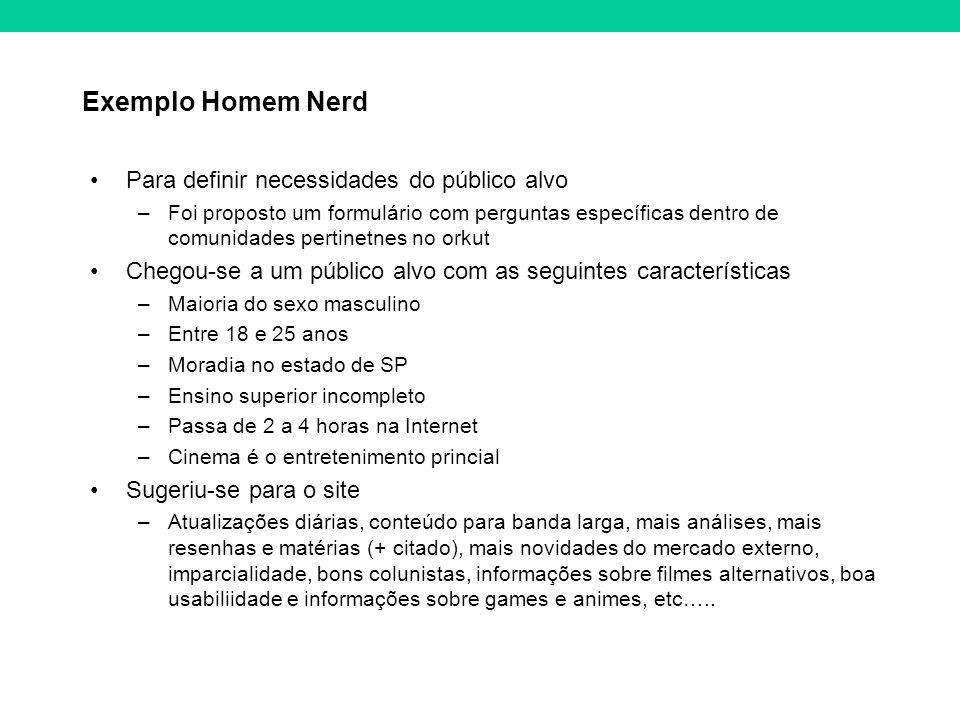 Exemplo Homem Nerd Para definir necessidades do público alvo –Foi proposto um formulário com perguntas específicas dentro de comunidades pertinetnes n
