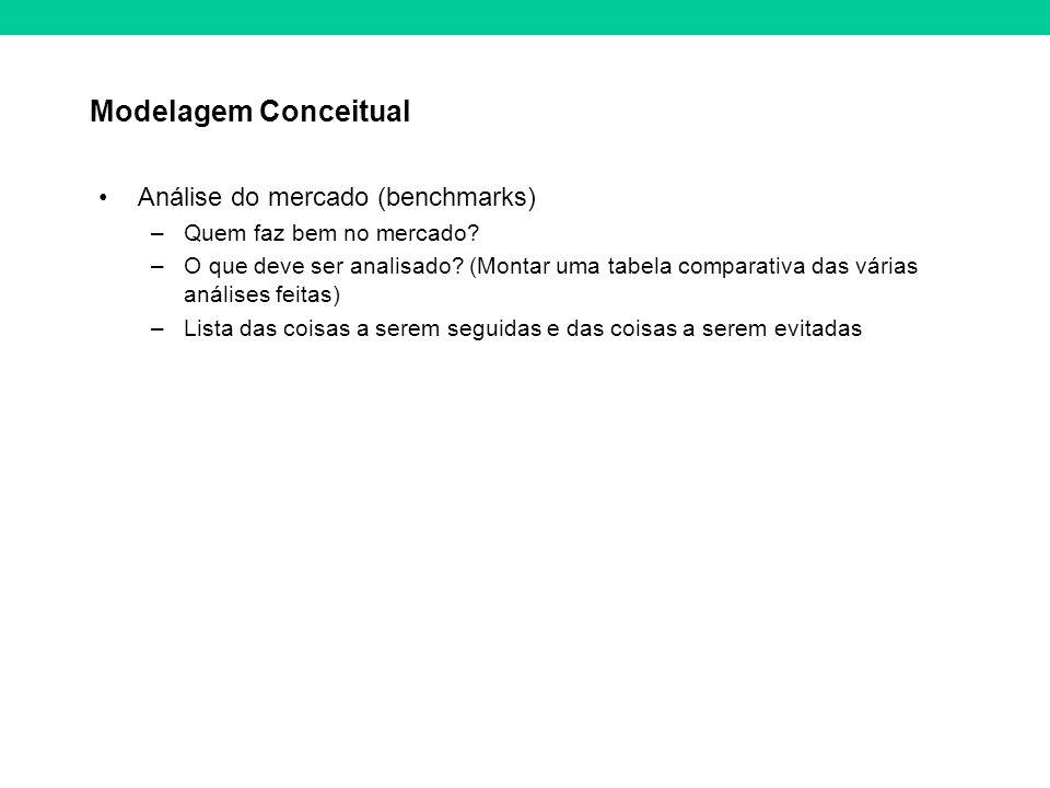 Modelagem Conceitual Análise do mercado (benchmarks) –Quem faz bem no mercado? –O que deve ser analisado? (Montar uma tabela comparativa das várias an