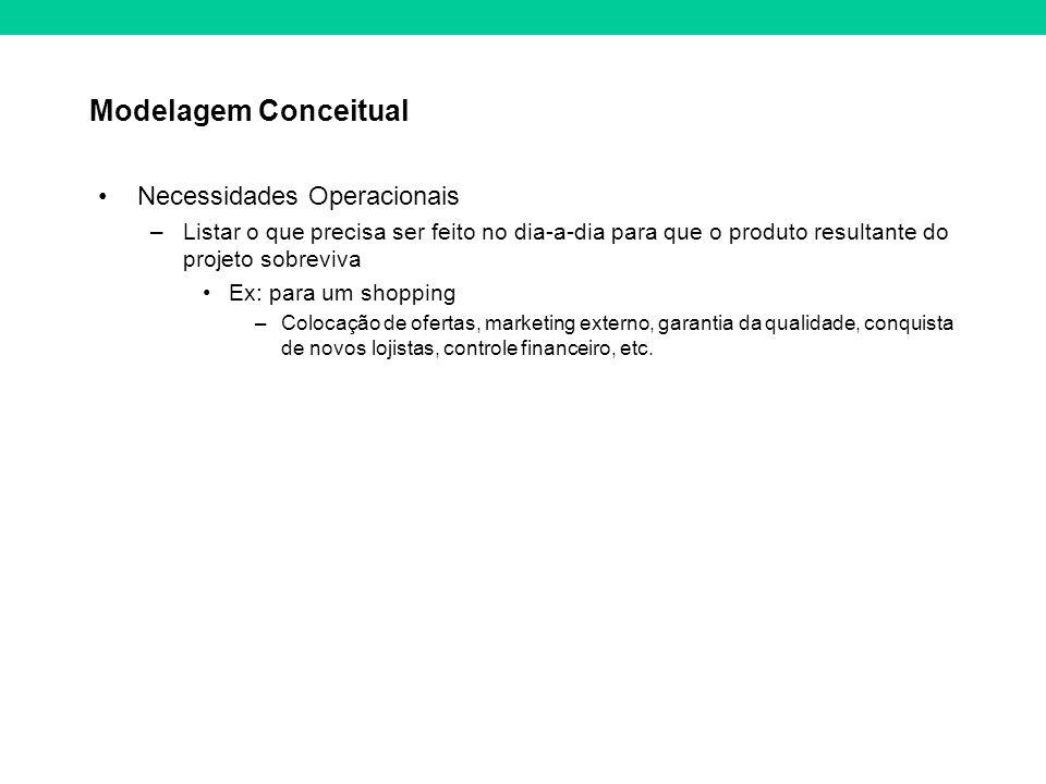 Modelagem Conceitual Necessidades Operacionais –Listar o que precisa ser feito no dia-a-dia para que o produto resultante do projeto sobreviva Ex: par