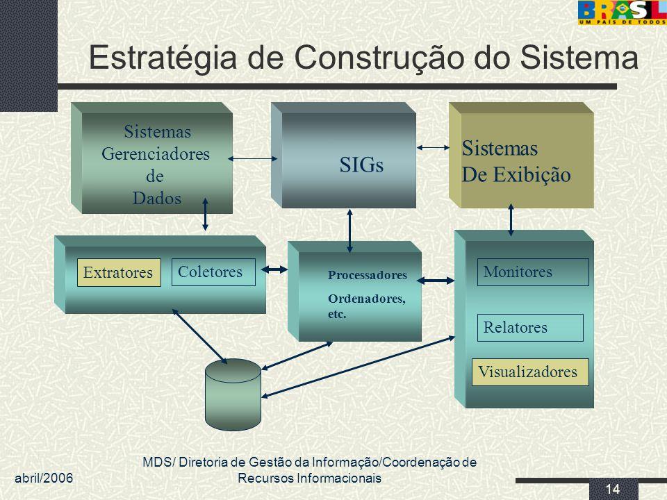 abril/2006 MDS/ Diretoria de Gestão da Informação/Coordenação de Recursos Informacionais 14 Estratégia de Construção do Sistema Extratores Coletores V