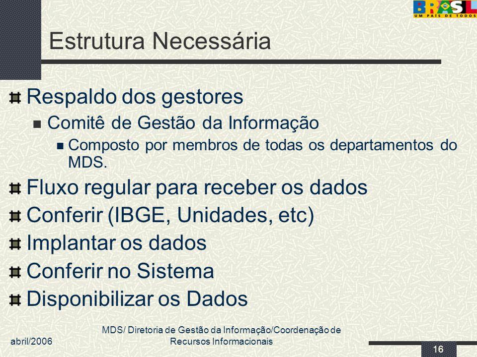 abril/2006 MDS/ Diretoria de Gestão da Informação/Coordenação de Recursos Informacionais 16 Estrutura Necessária Respaldo dos gestores Comitê de Gestã