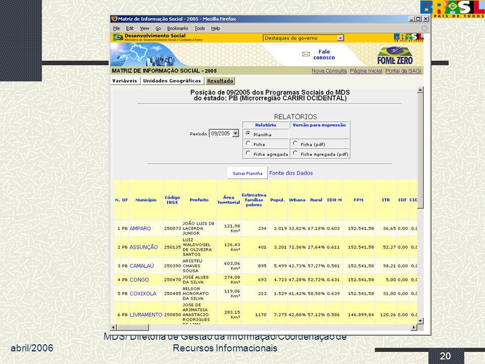 abril/2006 MDS/ Diretoria de Gestão da Informação/Coordenação de Recursos Informacionais 20