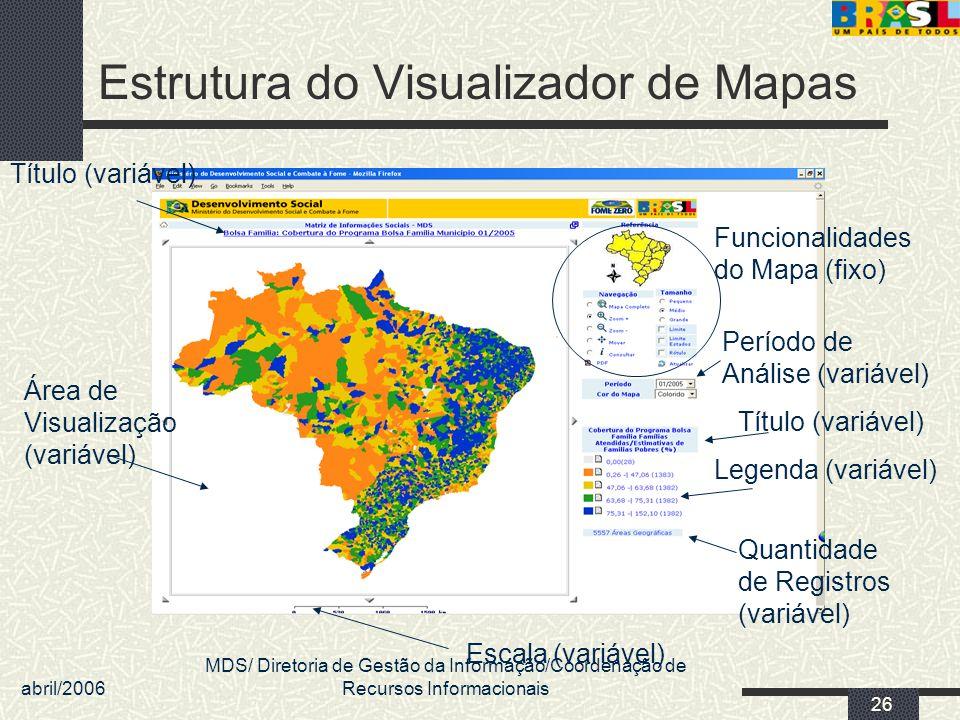 abril/2006 MDS/ Diretoria de Gestão da Informação/Coordenação de Recursos Informacionais 26 Estrutura do Visualizador de Mapas Área de Visualização (v