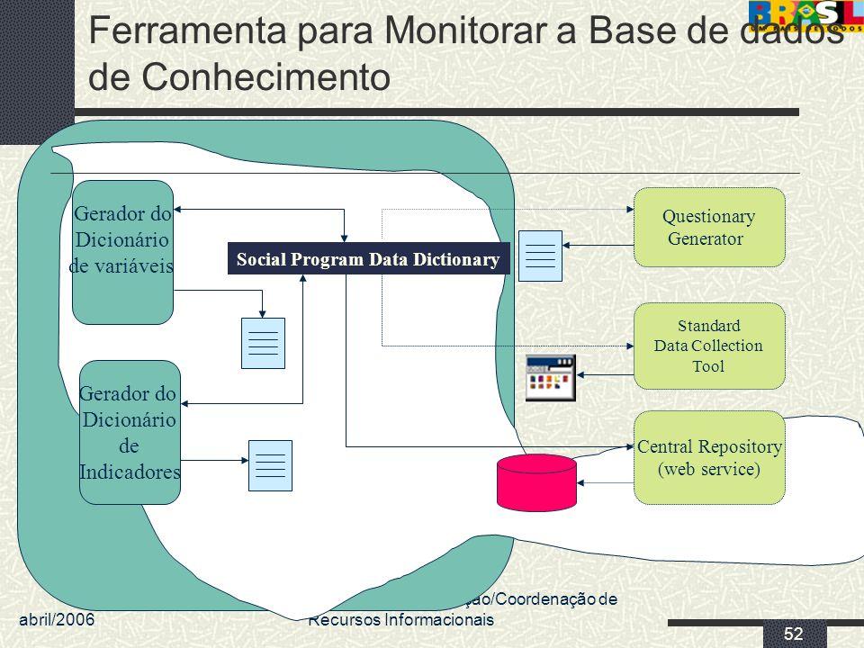 abril/2006 MDS/ Diretoria de Gestão da Informação/Coordenação de Recursos Informacionais 52 Ferramenta para Monitorar a Base de dados de Conhecimento