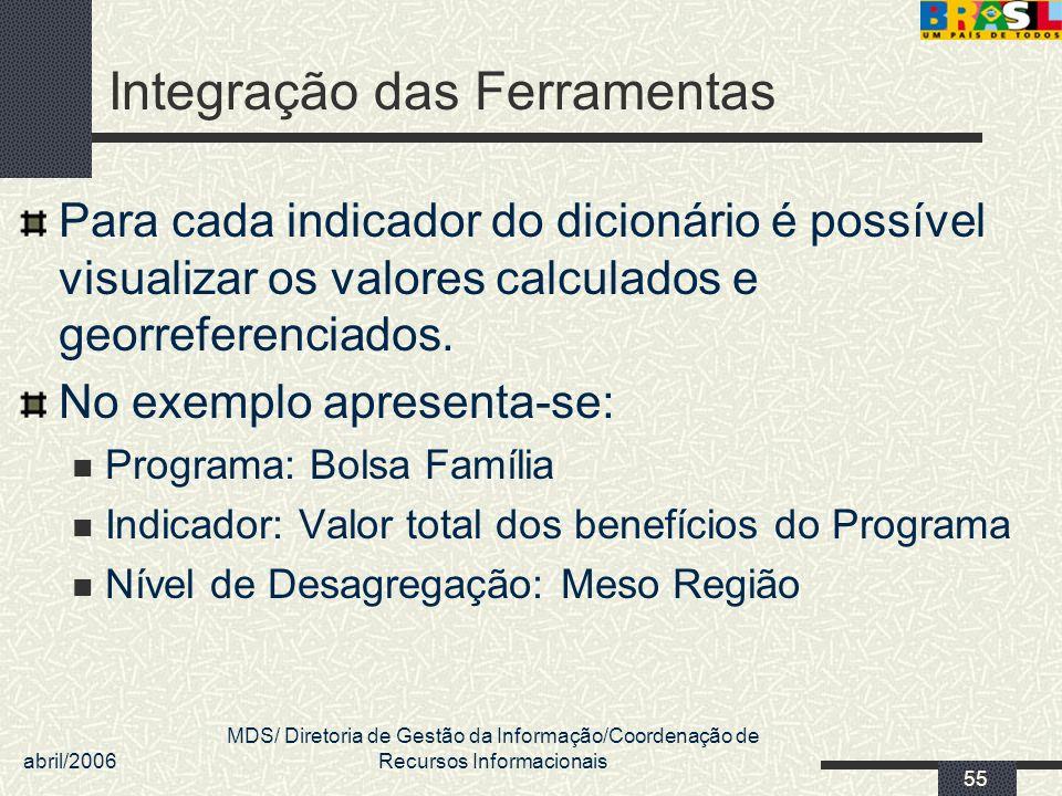 abril/2006 MDS/ Diretoria de Gestão da Informação/Coordenação de Recursos Informacionais 55 Integração das Ferramentas Para cada indicador do dicionár