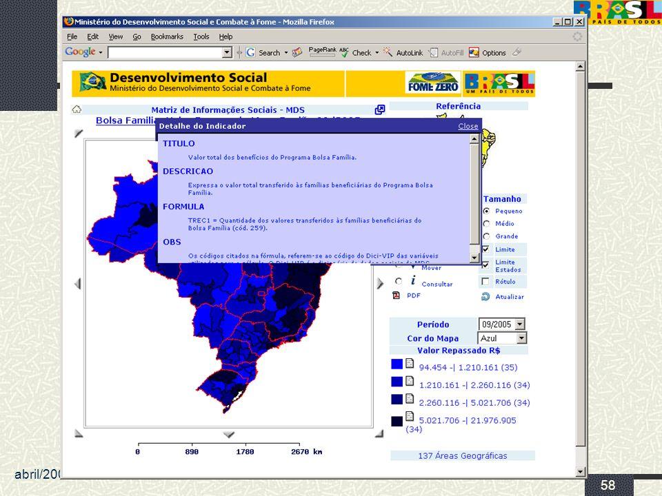 abril/2006 MDS/ Diretoria de Gestão da Informação/Coordenação de Recursos Informacionais 58
