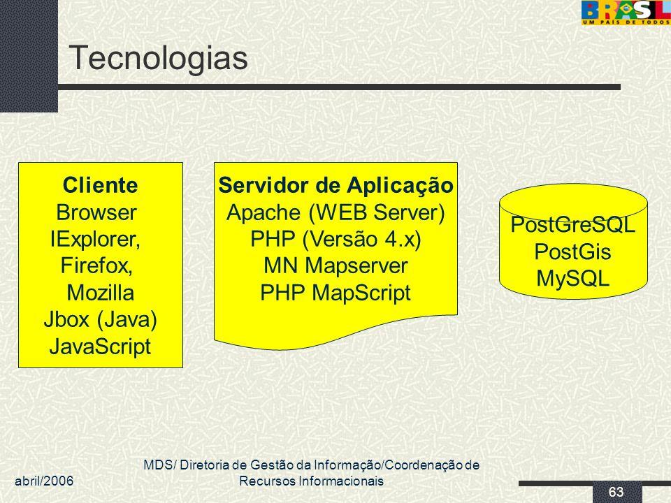 abril/2006 MDS/ Diretoria de Gestão da Informação/Coordenação de Recursos Informacionais 63 PostGreSQL PostGis MySQL Servidor de Aplicação Apache (WEB