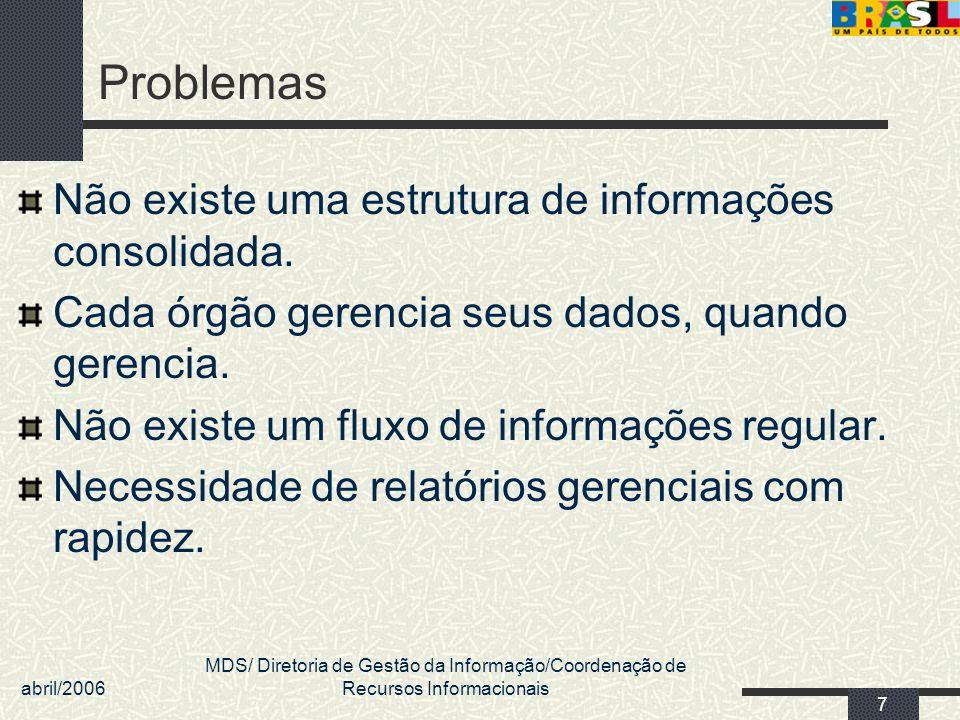abril/2006 MDS/ Diretoria de Gestão da Informação/Coordenação de Recursos Informacionais 7 Problemas Não existe uma estrutura de informações consolida