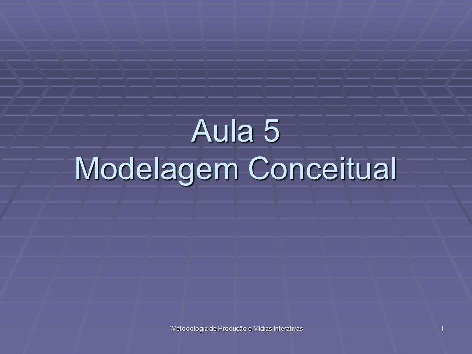 ´Metodologia de Produção e Mídias Interativas 1 Aula 5 Modelagem Conceitual