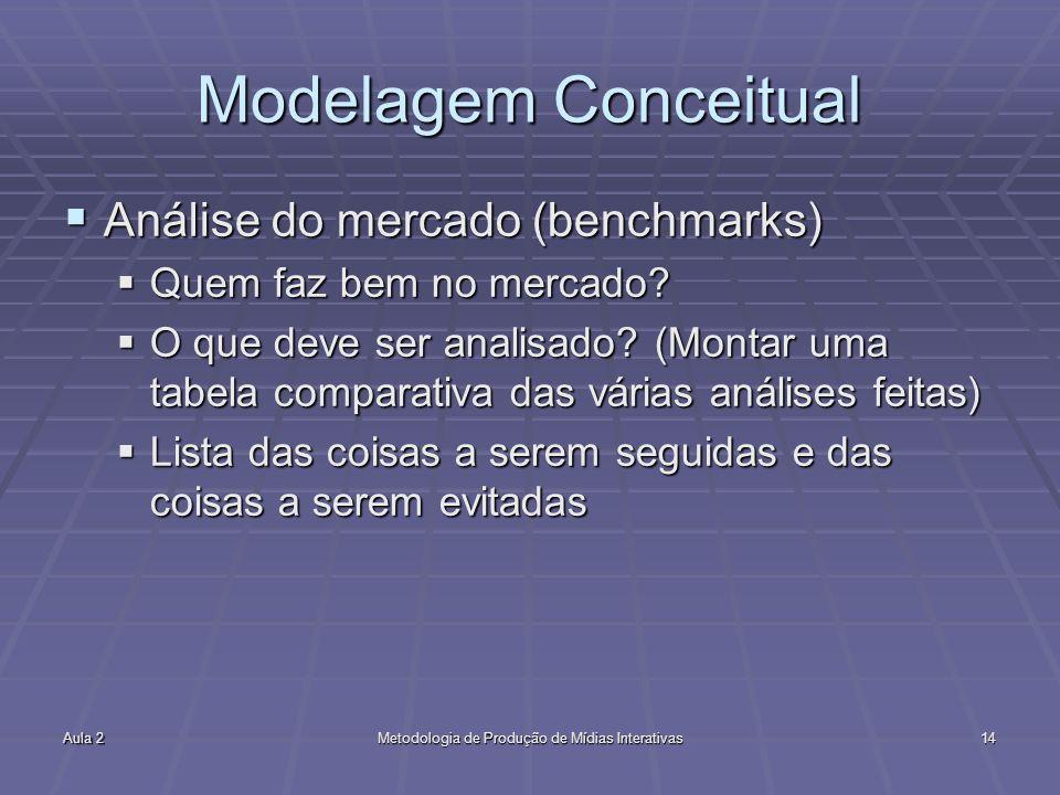 Aula 2Metodologia de Produção de Mídias Interativas14 Modelagem Conceitual Análise do mercado (benchmarks) Análise do mercado (benchmarks) Quem faz bem no mercado.