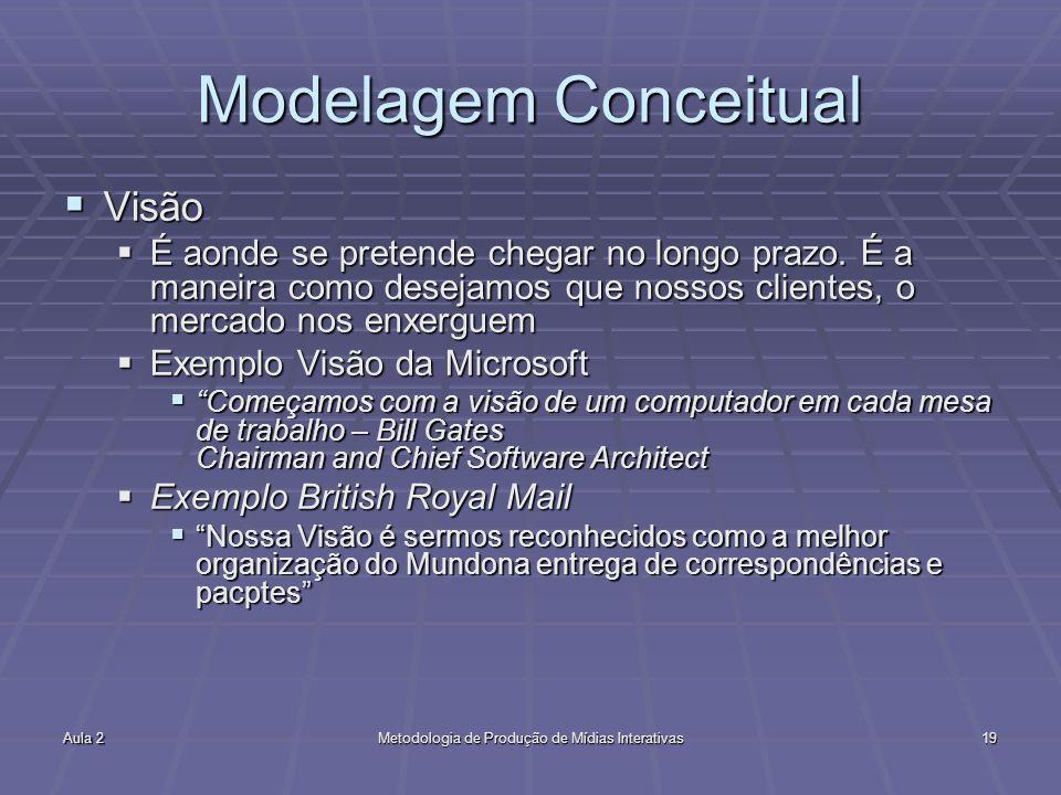 Aula 2Metodologia de Produção de Mídias Interativas19 Modelagem Conceitual Visão Visão É aonde se pretende chegar no longo prazo.