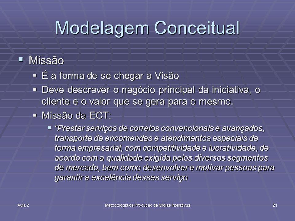 Aula 2Metodologia de Produção de Mídias Interativas21 Modelagem Conceitual Missão Missão É a forma de se chegar a Visão É a forma de se chegar a Visão Deve descrever o negócio principal da iniciativa, o cliente e o valor que se gera para o mesmo.