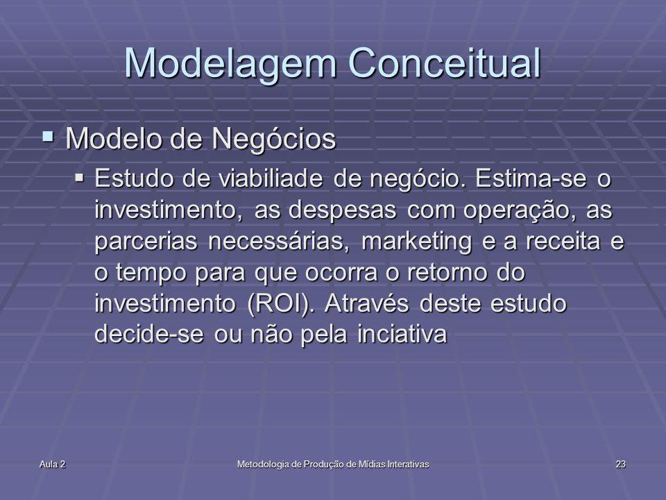 Aula 2Metodologia de Produção de Mídias Interativas23 Modelagem Conceitual Modelo de Negócios Modelo de Negócios Estudo de viabiliade de negócio.