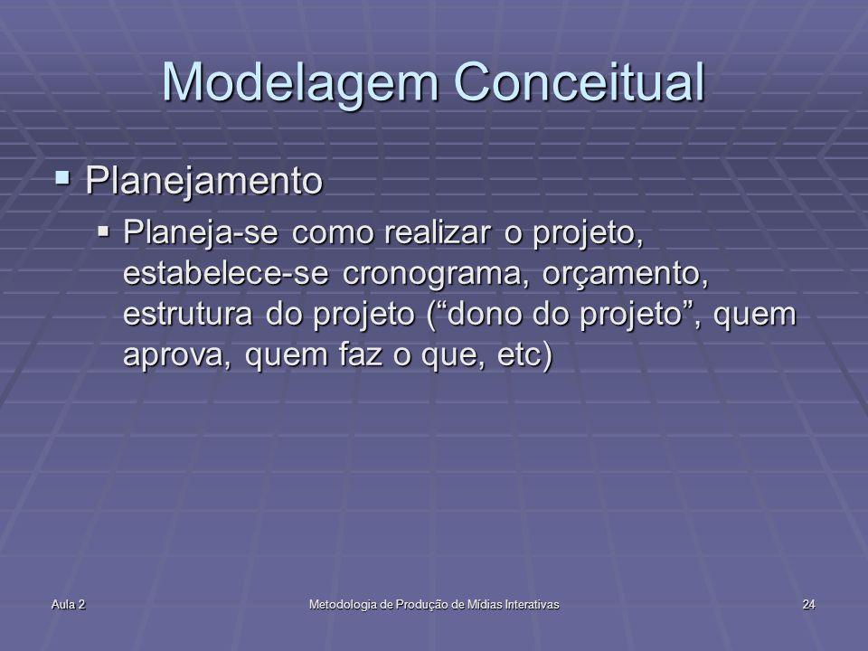 Aula 2Metodologia de Produção de Mídias Interativas24 Modelagem Conceitual Planejamento Planejamento Planeja-se como realizar o projeto, estabelece-se cronograma, orçamento, estrutura do projeto (dono do projeto, quem aprova, quem faz o que, etc) Planeja-se como realizar o projeto, estabelece-se cronograma, orçamento, estrutura do projeto (dono do projeto, quem aprova, quem faz o que, etc)