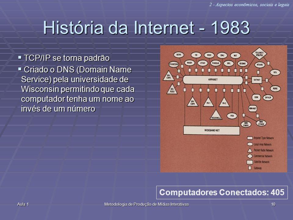 Aula 1Metodologia de Produção de Mídias Interativas10 História da Internet - 1983 TCP/IP se torna padrão TCP/IP se torna padrão Criado o DNS (Domain N