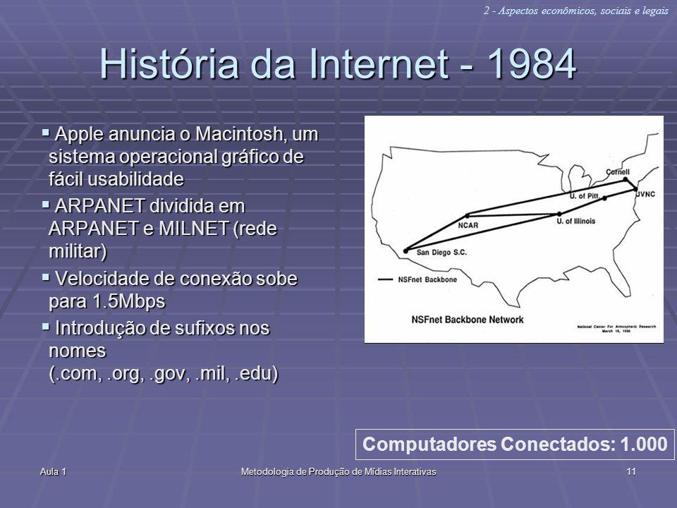 Aula 1Metodologia de Produção de Mídias Interativas11 História da Internet - 1984 Apple anuncia o Macintosh, um sistema operacional gráfico de fácil u