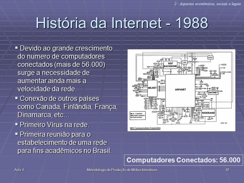 Aula 1Metodologia de Produção de Mídias Interativas12 História da Internet - 1988 Devido ao grande crescimento do numero de computadores conectados (m