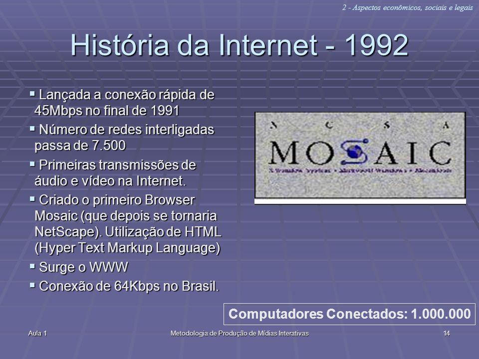 Aula 1Metodologia de Produção de Mídias Interativas14 História da Internet - 1992 Lançada a conexão rápida de 45Mbps no final de 1991 Lançada a conexã