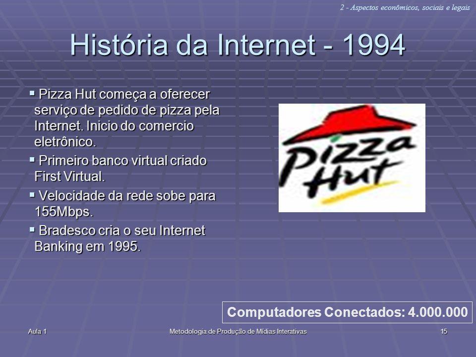 Aula 1Metodologia de Produção de Mídias Interativas15 História da Internet - 1994 Pizza Hut começa a oferecer serviço de pedido de pizza pela Internet