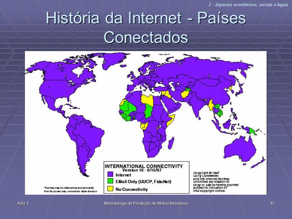 Aula 1Metodologia de Produção de Mídias Interativas17 História da Internet - Países Conectados 2 - Aspectos econômicos, sociais e legais