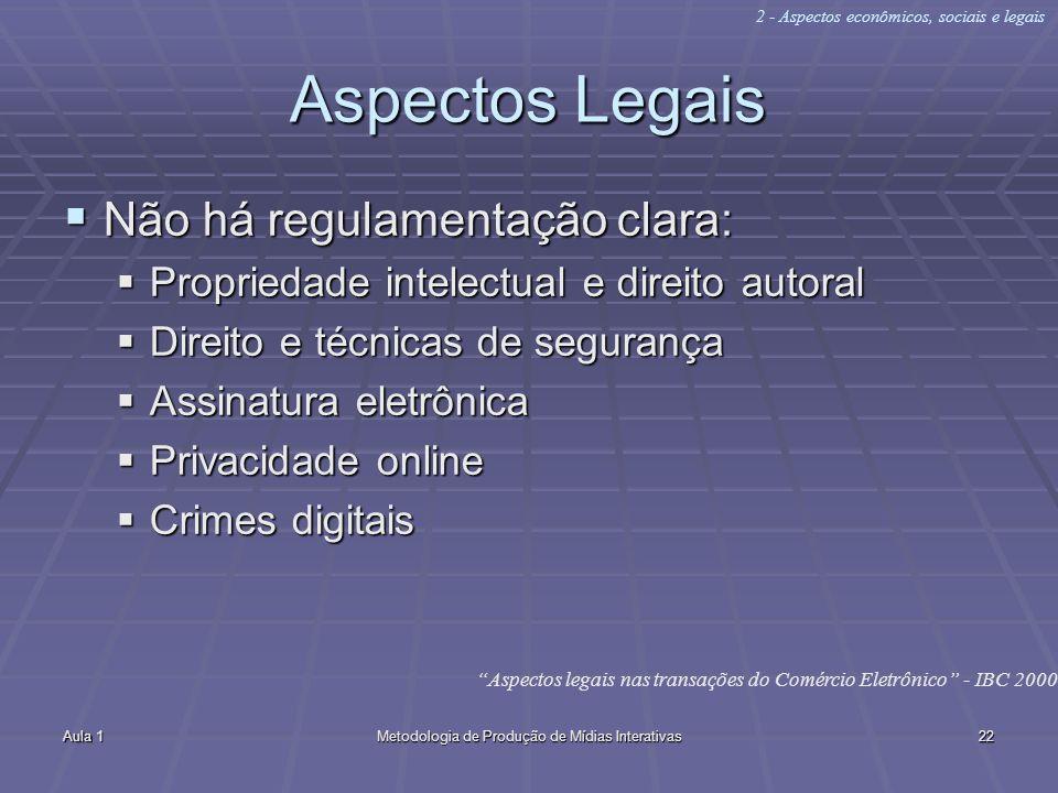Aula 1Metodologia de Produção de Mídias Interativas22 Aspectos Legais 2 - Aspectos econômicos, sociais e legais Não há regulamentação clara: Não há re