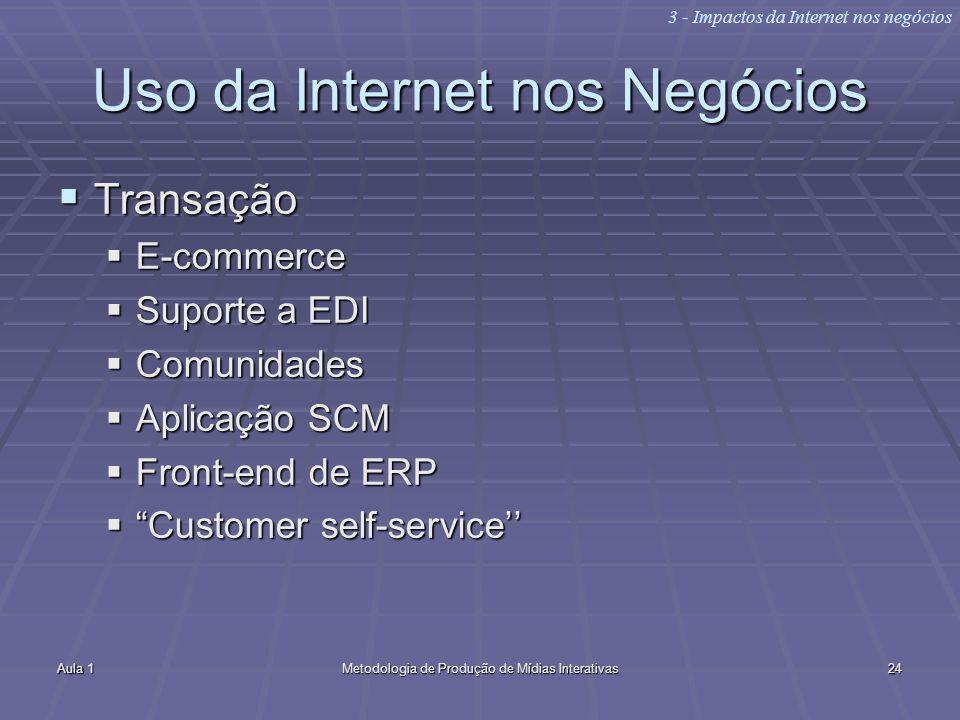 Aula 1Metodologia de Produção de Mídias Interativas24 Uso da Internet nos Negócios Transação Transação E-commerce E-commerce Suporte a EDI Suporte a E