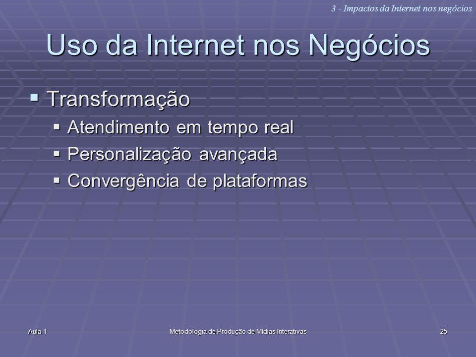 Aula 1Metodologia de Produção de Mídias Interativas25 Uso da Internet nos Negócios Transformação Transformação Atendimento em tempo real Atendimento e