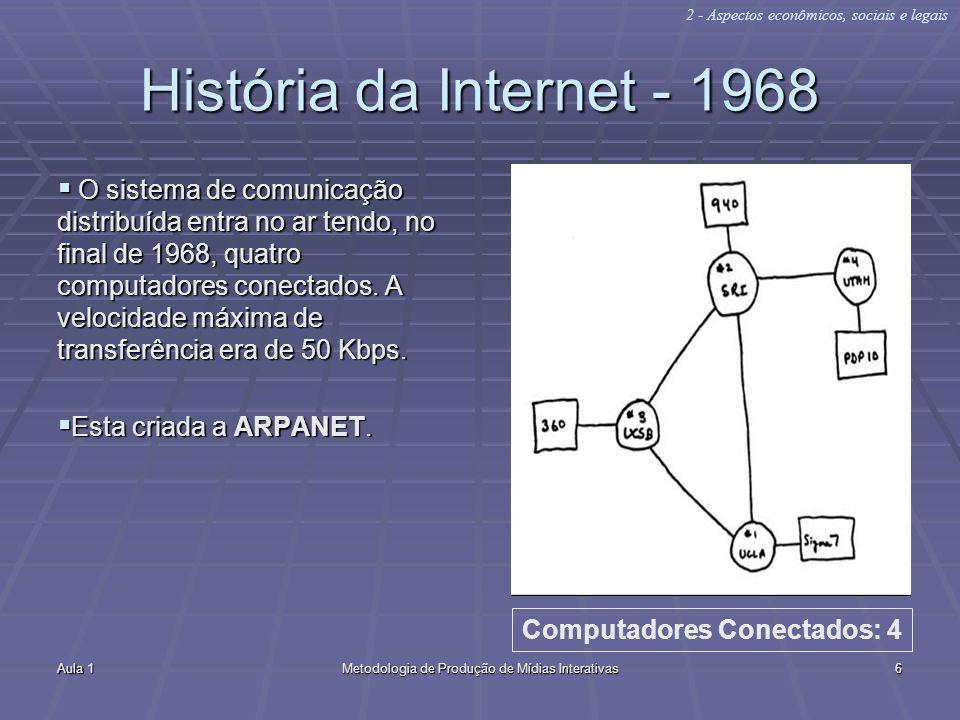 Aula 1Metodologia de Produção de Mídias Interativas6 História da Internet - 1968 O sistema de comunicação distribuída entra no ar tendo, no final de 1