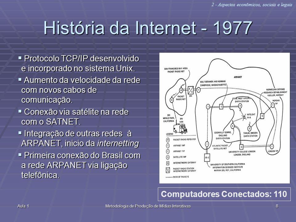 Aula 1Metodologia de Produção de Mídias Interativas8 História da Internet - 1977 Protocolo TCP/IP desenvolvido e incorporado no sistema Unix. Protocol