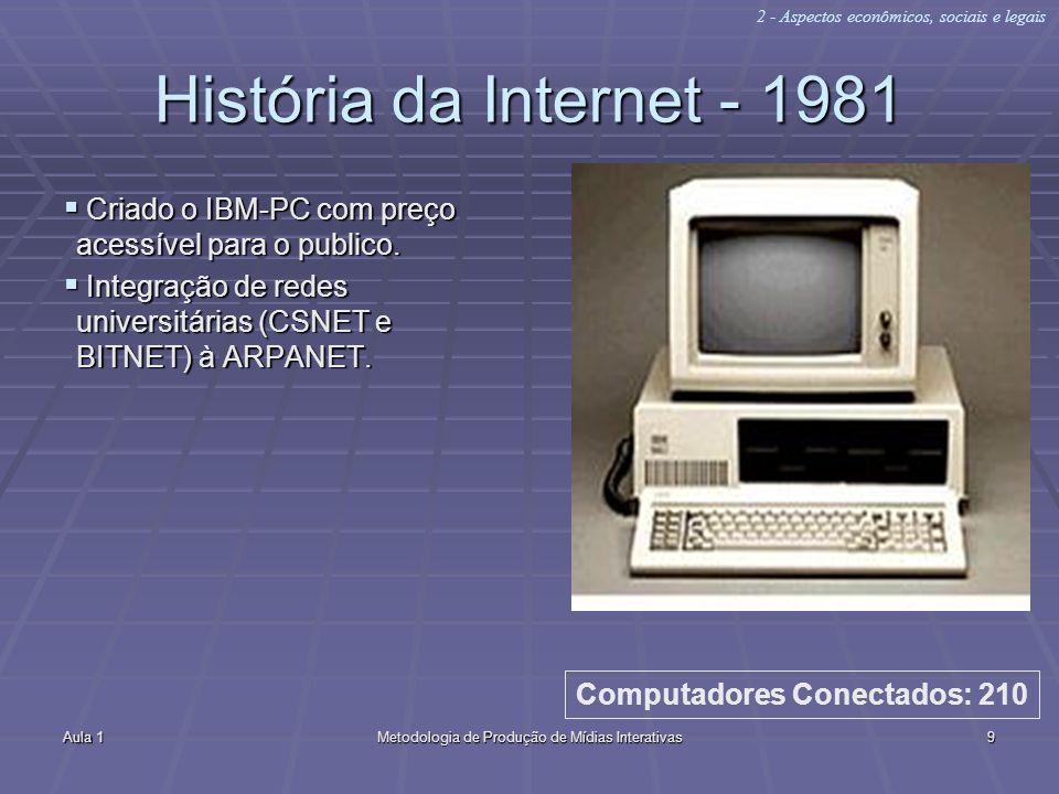 Aula 1Metodologia de Produção de Mídias Interativas9 História da Internet - 1981 Criado o IBM-PC com preço acessível para o publico. Criado o IBM-PC c