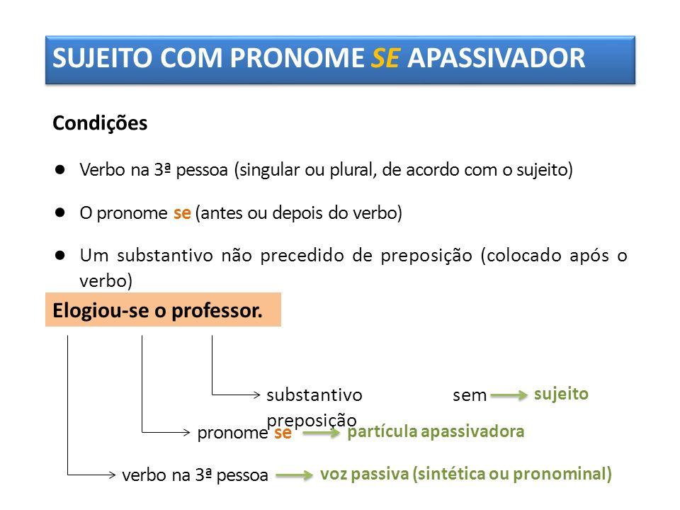 SUJEITO COM PRONOME SE APASSIVADOR Condições Verbo na 3ª pessoa (singular ou plural, de acordo com o sujeito) O pronome se (antes ou depois do verbo)