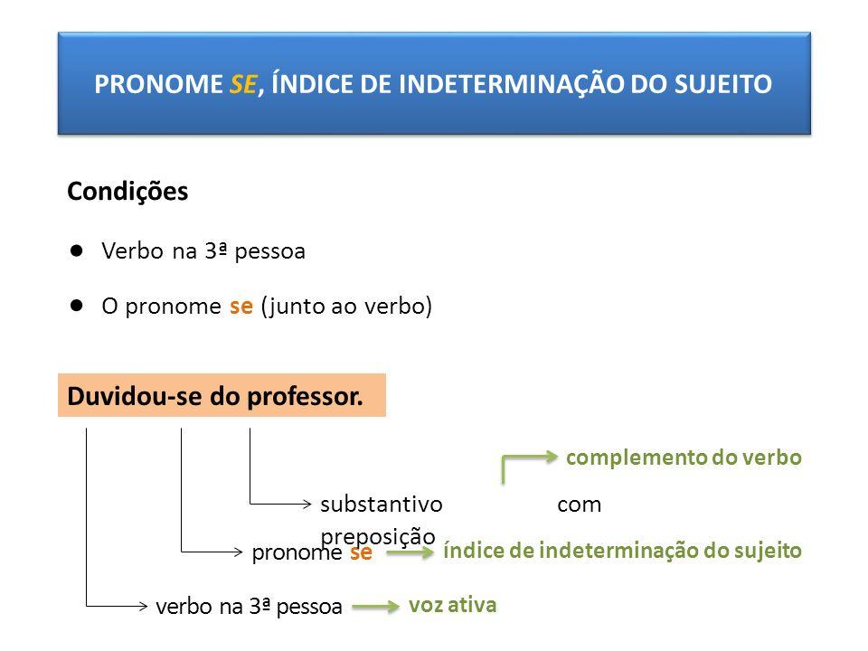PRONOME SE, ÍNDICE DE INDETERMINAÇÃO DO SUJEITO Condições Verbo na 3ª pessoa O pronome se (junto ao verbo) Duvidou-se do professor. verbo na 3ª pessoa