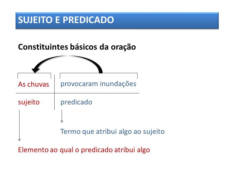Tema ou assunto ao qual o predicado agrega afirmações ou comentários que incluem um verbo SUJEITO Qualquer substantivo pode ser um sujeito ao qual se agregam predicados compatíveis Livro educa.