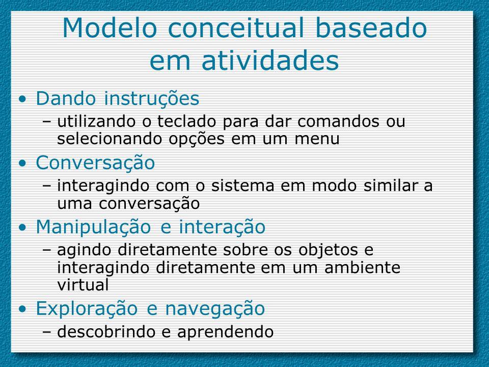 Modelo conceitual baseado em atividades Dando instruções –utilizando o teclado para dar comandos ou selecionando opções em um menu Conversação –intera