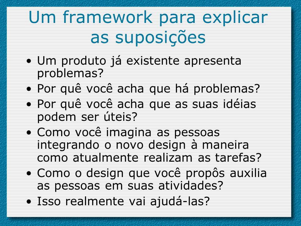 Um framework para explicar as suposições Um produto já existente apresenta problemas? Por quê você acha que há problemas? Por quê você acha que as sua