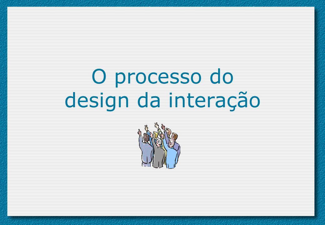 O processo do design da interação