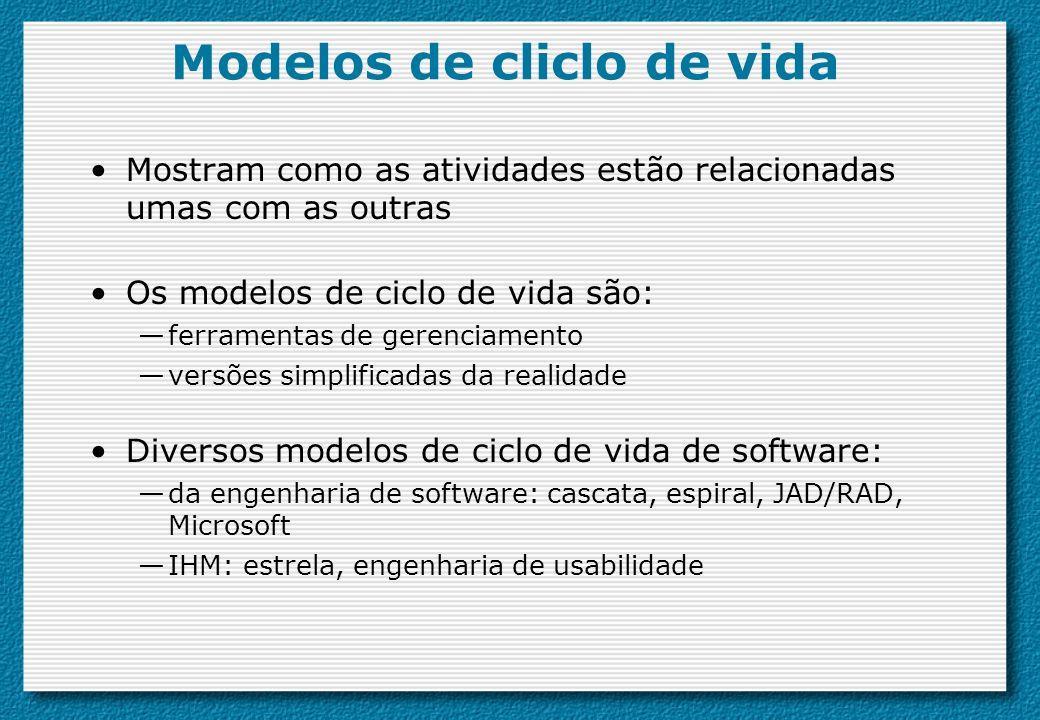 Modelos de cliclo de vida Mostram como as atividades estão relacionadas umas com as outras Os modelos de ciclo de vida são: ferramentas de gerenciamen