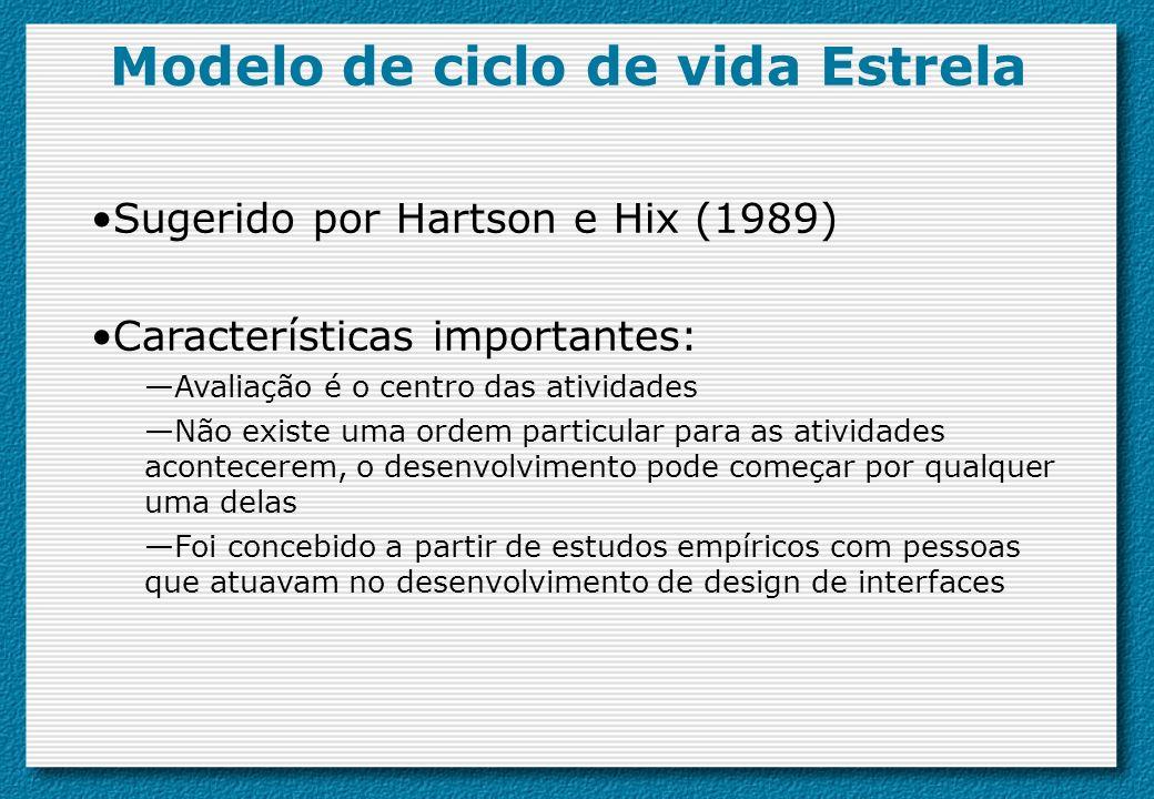 Modelo de ciclo de vida Estrela Sugerido por Hartson e Hix (1989) Características importantes: Avaliação é o centro das atividades Não existe uma orde