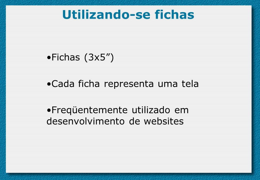Fichas (3x5) Cada ficha representa uma tela Freqüentemente utilizado em desenvolvimento de websites Utilizando-se fichas